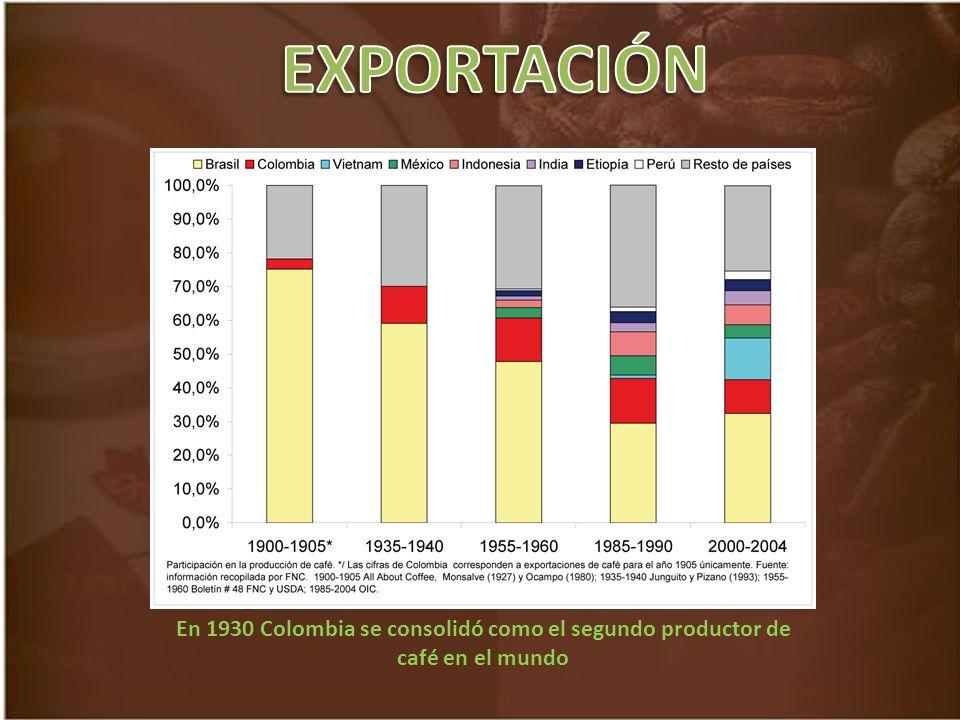 EXPORTACIÓN En 1930 Colombia se consolidó como el segundo productor de café en el mundo