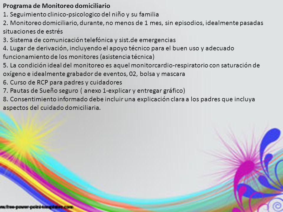 Programa de Monitoreo domiciliario