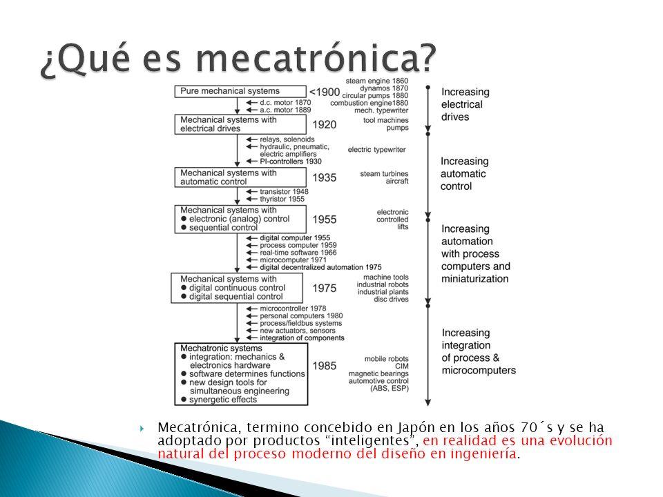 ¿Qué es mecatrónica