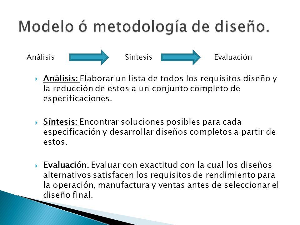 Modelo ó metodología de diseño.