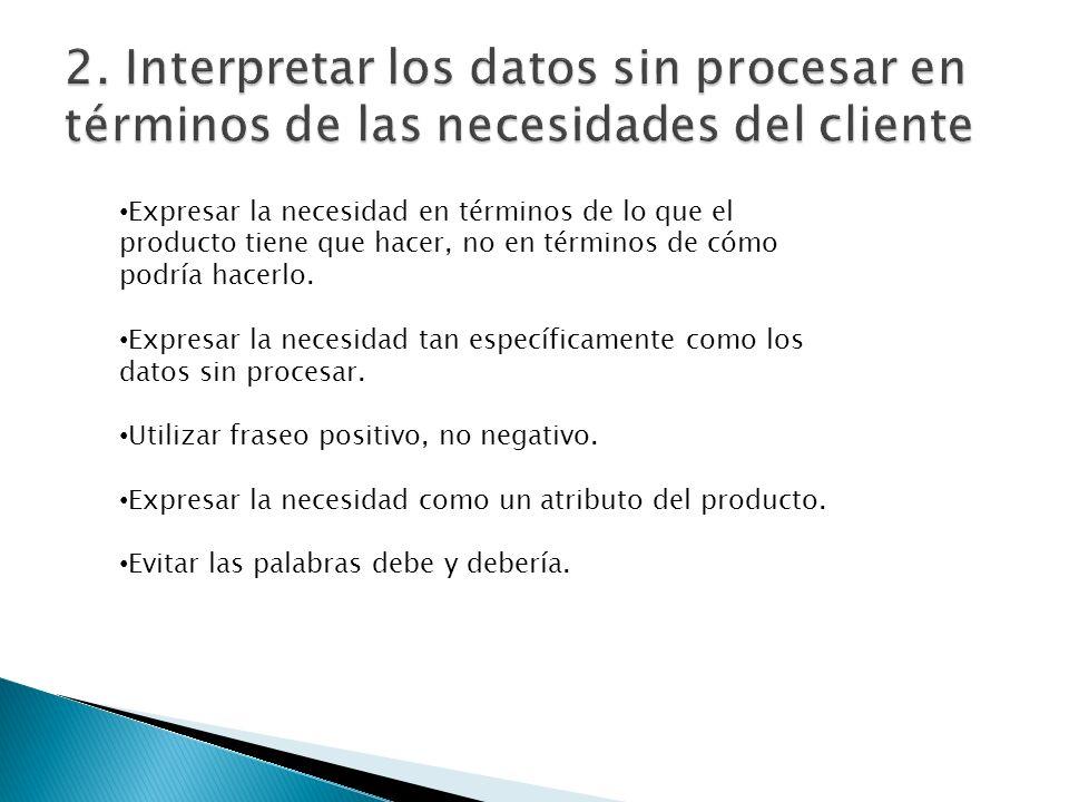 2. Interpretar los datos sin procesar en términos de las necesidades del cliente