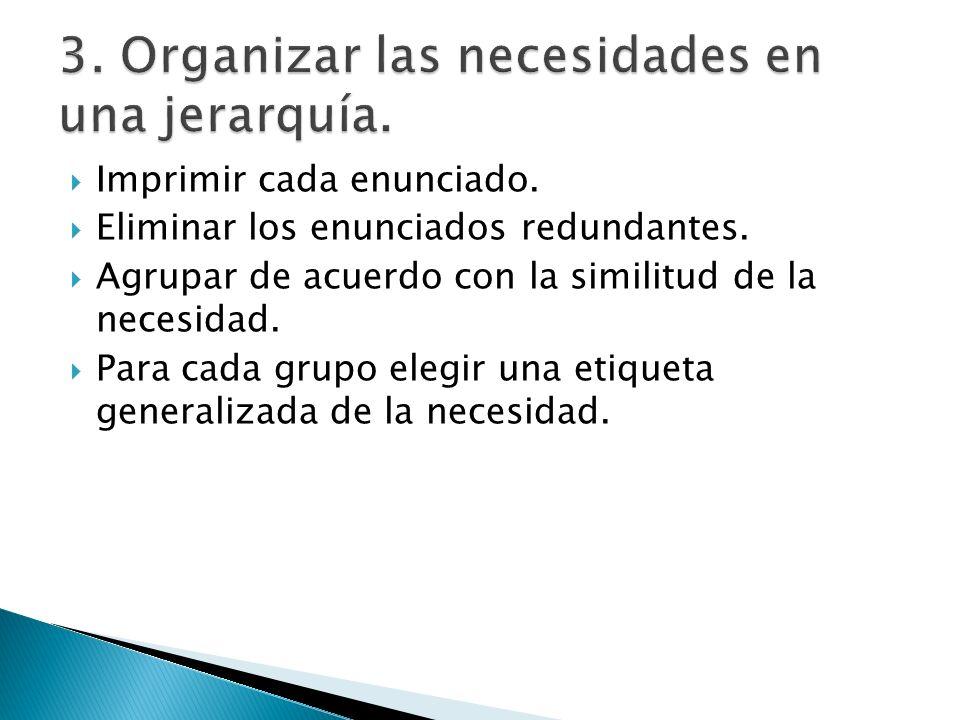 3. Organizar las necesidades en una jerarquía.