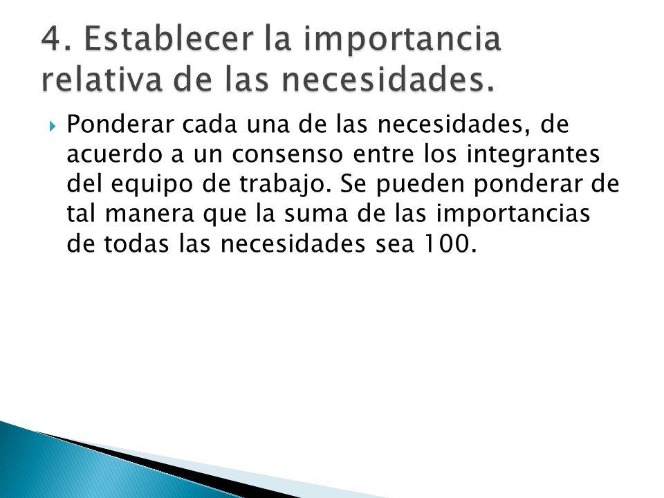 4. Establecer la importancia relativa de las necesidades.