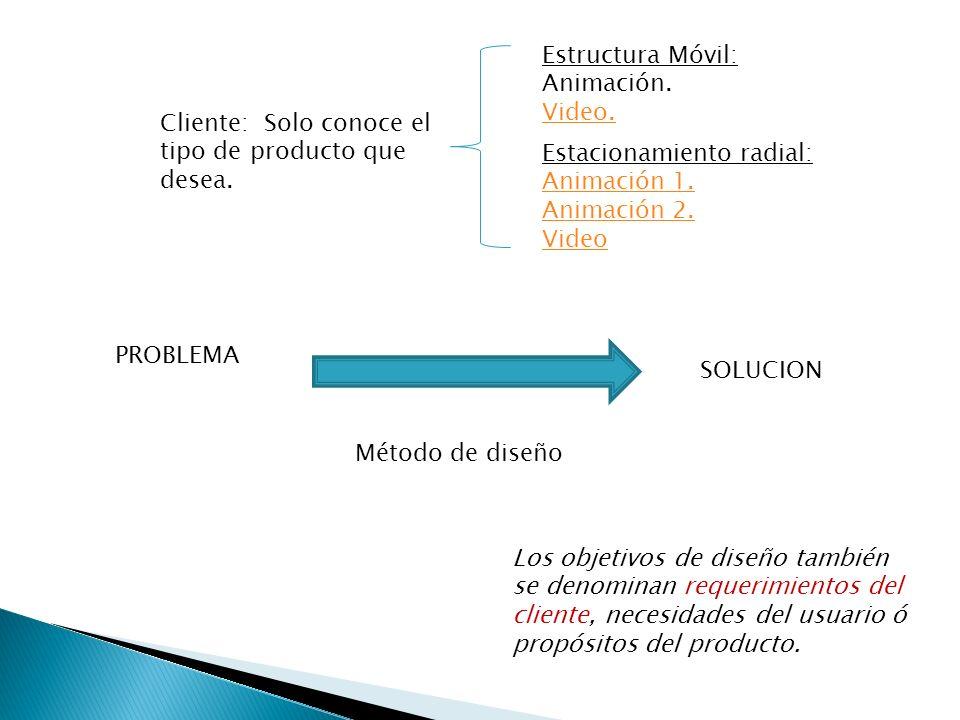 Estructura Móvil: Animación. Video. Cliente: Solo conoce el tipo de producto que desea. Estacionamiento radial: