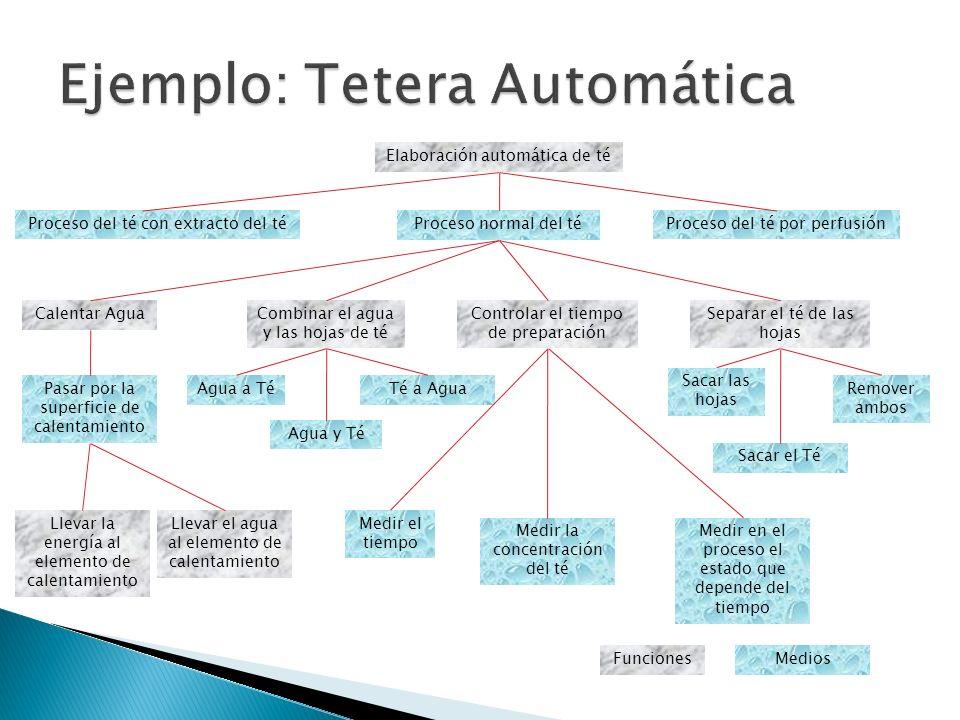 Ejemplo: Tetera Automática