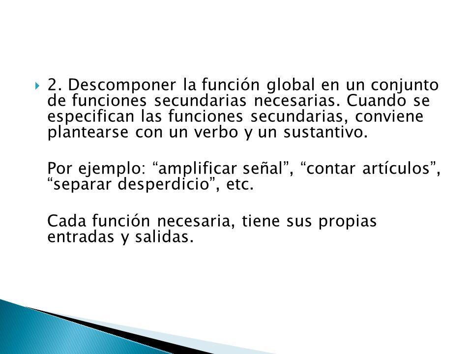 2. Descomponer la función global en un conjunto de funciones secundarias necesarias. Cuando se especifican las funciones secundarias, conviene plantearse con un verbo y un sustantivo.