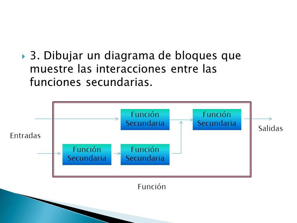 3. Dibujar un diagrama de bloques que muestre las interacciones entre las funciones secundarias.