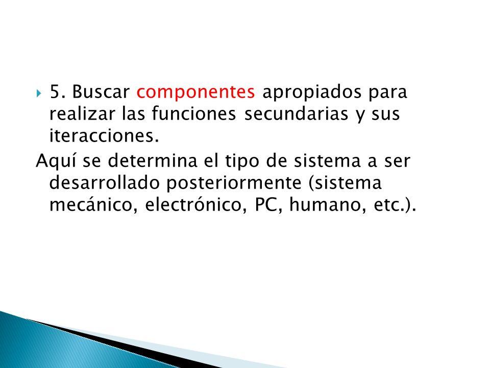 5. Buscar componentes apropiados para realizar las funciones secundarias y sus iteracciones.