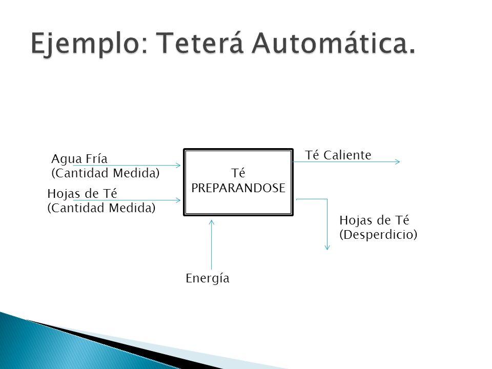 Ejemplo: Teterá Automática.