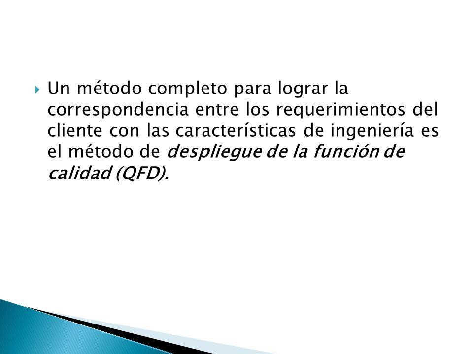 Un método completo para lograr la correspondencia entre los requerimientos del cliente con las características de ingeniería es el método de despliegue de la función de calidad (QFD).