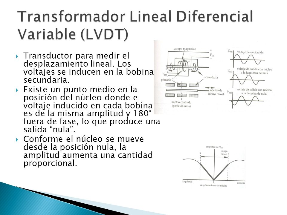 Transformador Lineal Diferencial Variable (LVDT)