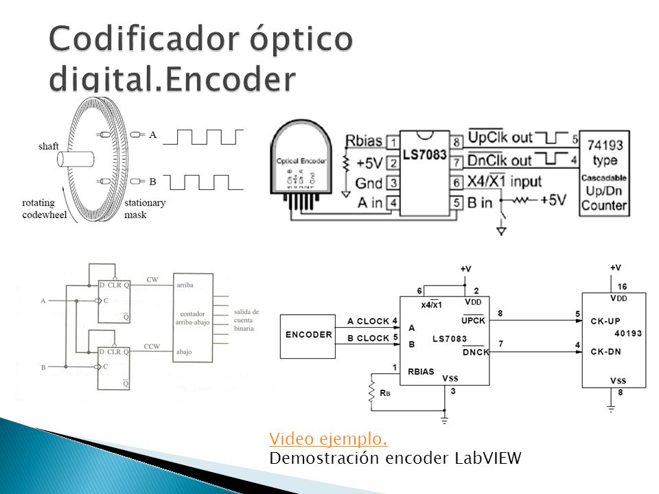 Codificador óptico digital.Encoder
