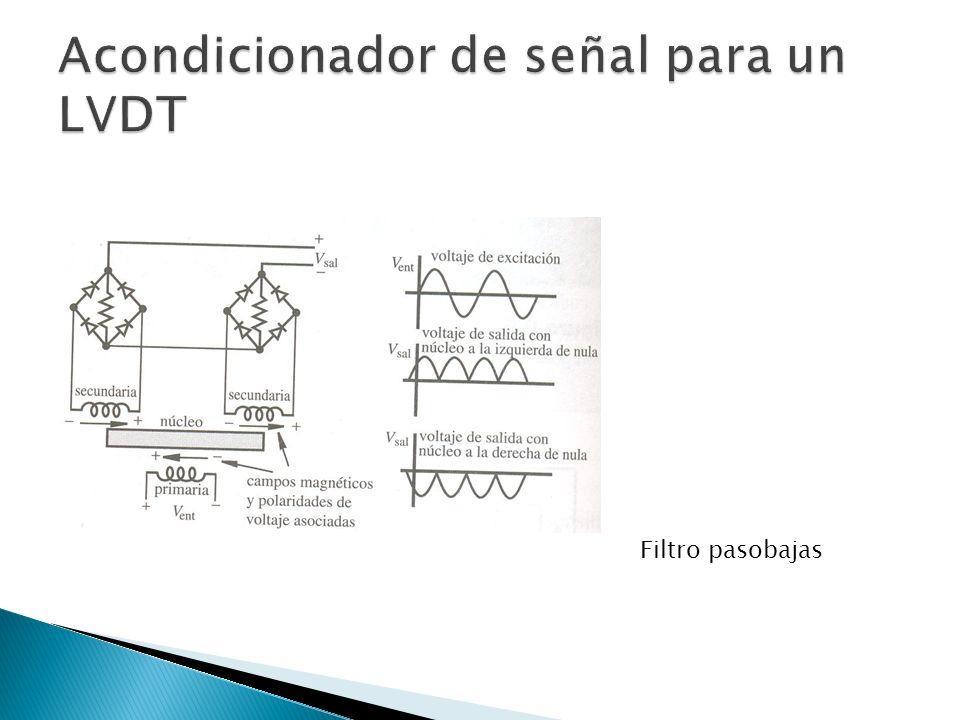 Acondicionador de señal para un LVDT