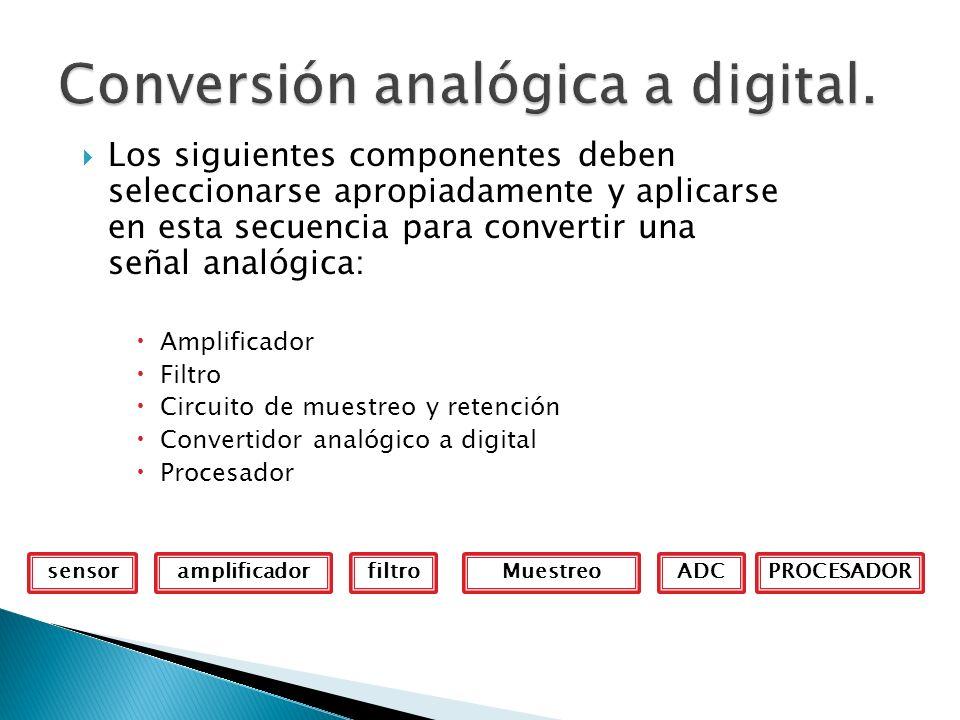 Conversión analógica a digital.