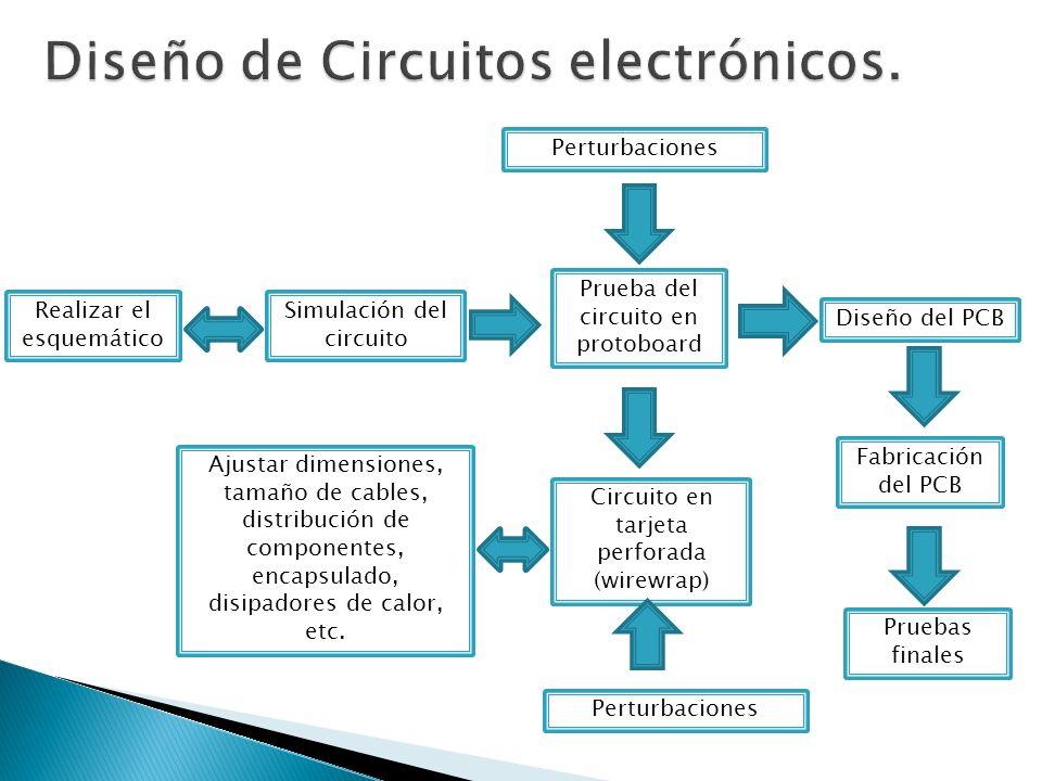 Diseño de Circuitos electrónicos.
