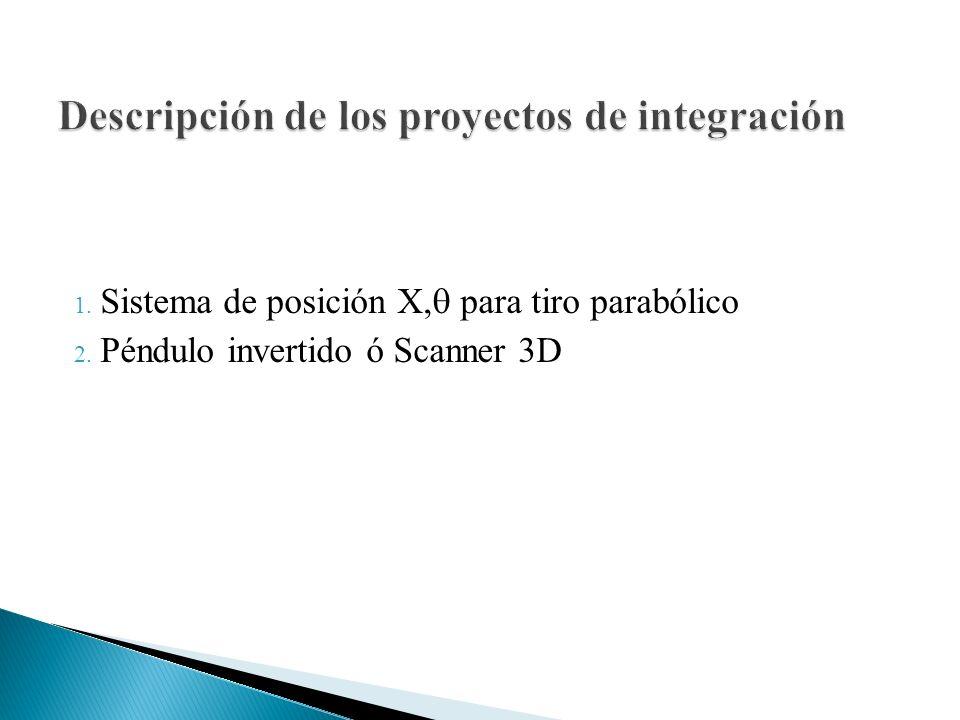 Descripción de los proyectos de integración