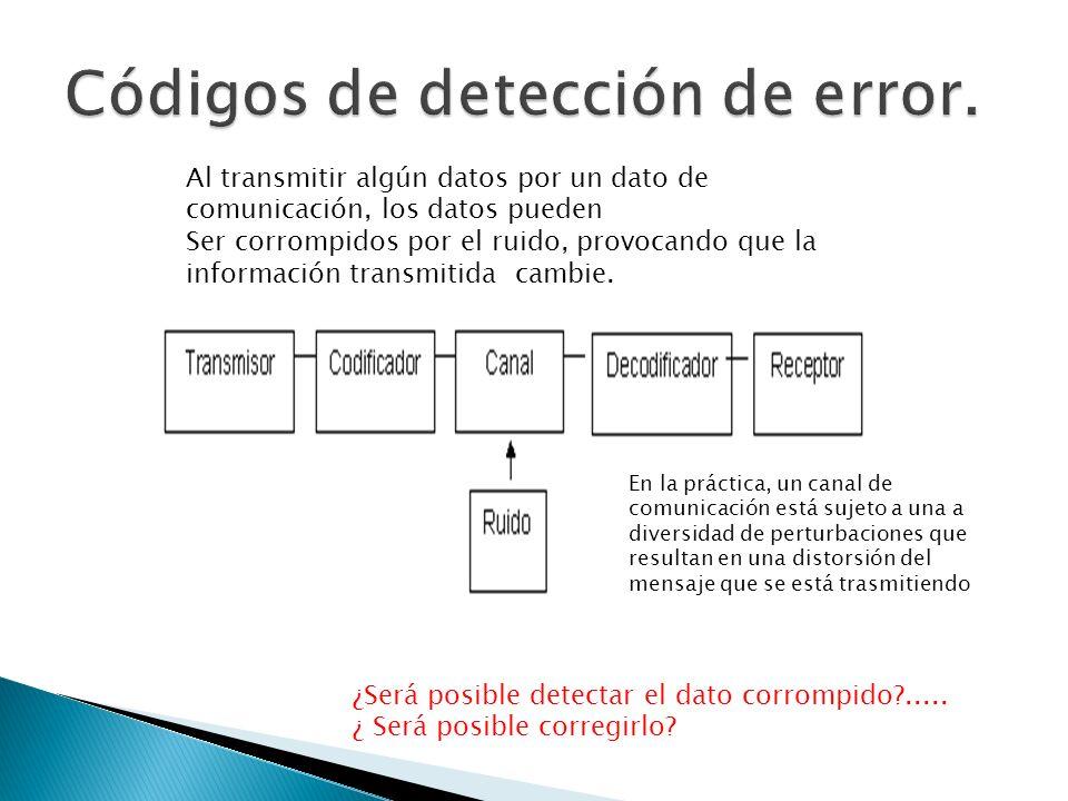 Códigos de detección de error.