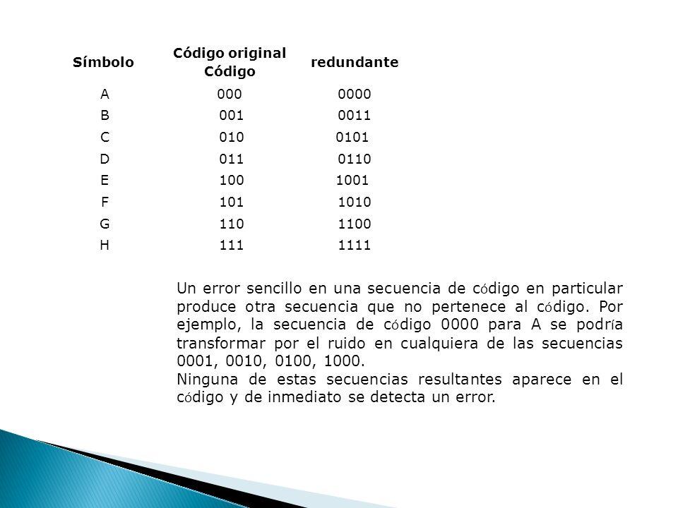 Código original Código