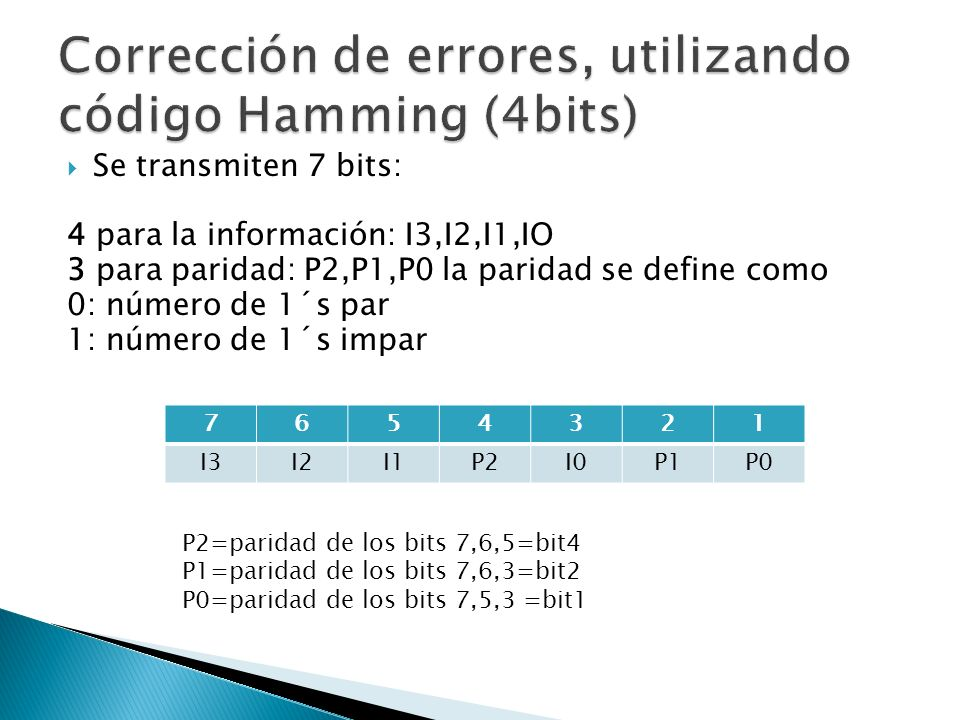 Corrección de errores, utilizando código Hamming (4bits)