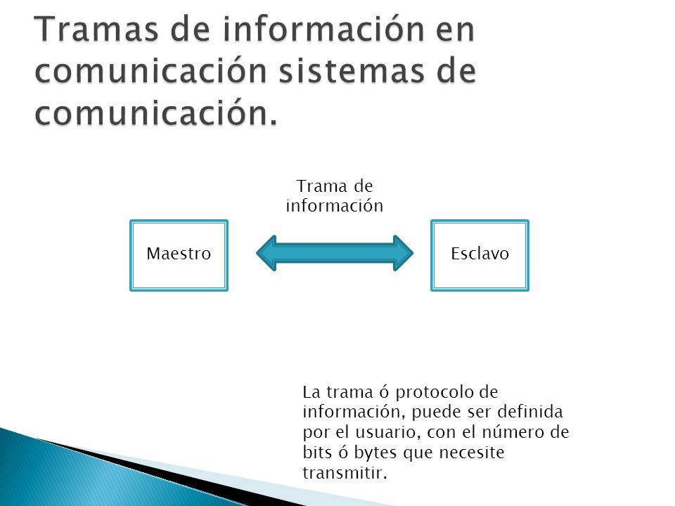 Tramas de información en comunicación sistemas de comunicación.
