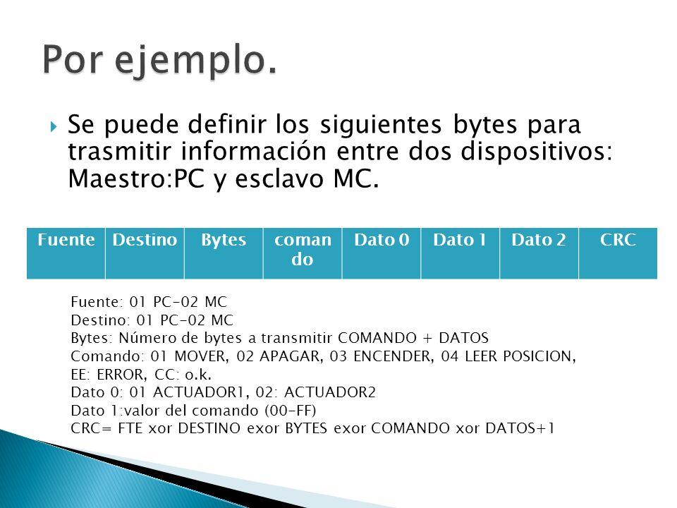 Por ejemplo. Se puede definir los siguientes bytes para trasmitir información entre dos dispositivos: Maestro:PC y esclavo MC.