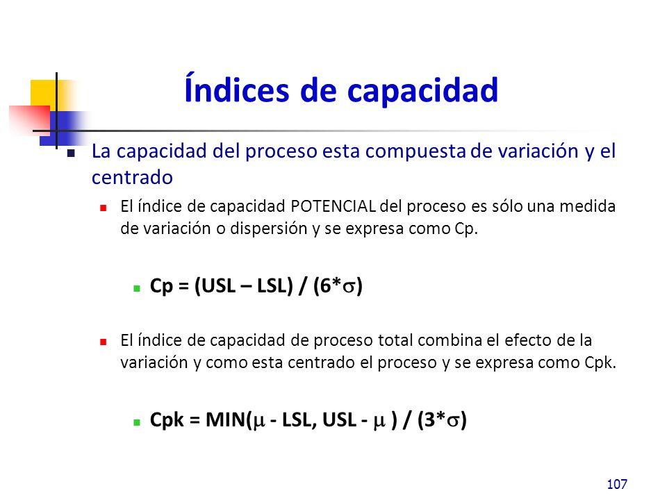 Índices de capacidad La capacidad del proceso esta compuesta de variación y el centrado.