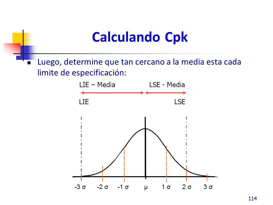 Calculando Cpk Luego, determine que tan cercano a la media esta cada limite de especificación: LIE – Media LSE - Media.