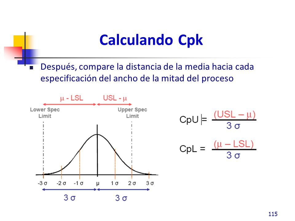 Calculando Cpk Después, compare la distancia de la media hacia cada especificación del ancho de la mitad del proceso.