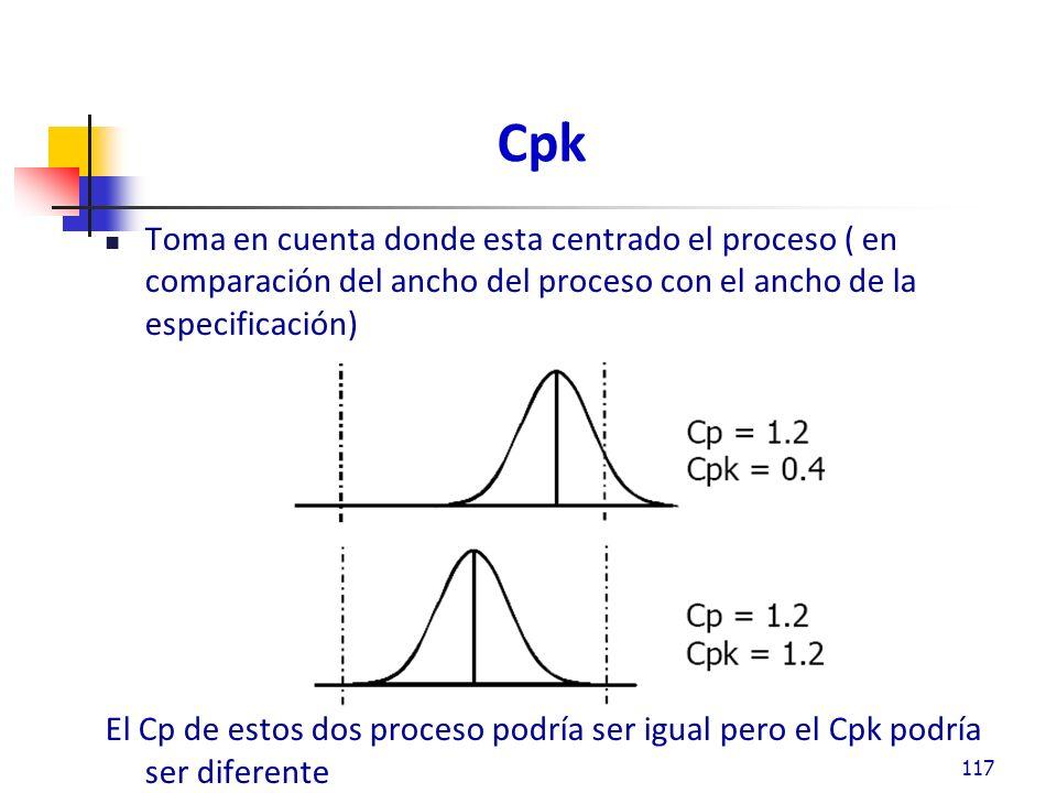 Cpk Toma en cuenta donde esta centrado el proceso ( en comparación del ancho del proceso con el ancho de la especificación)