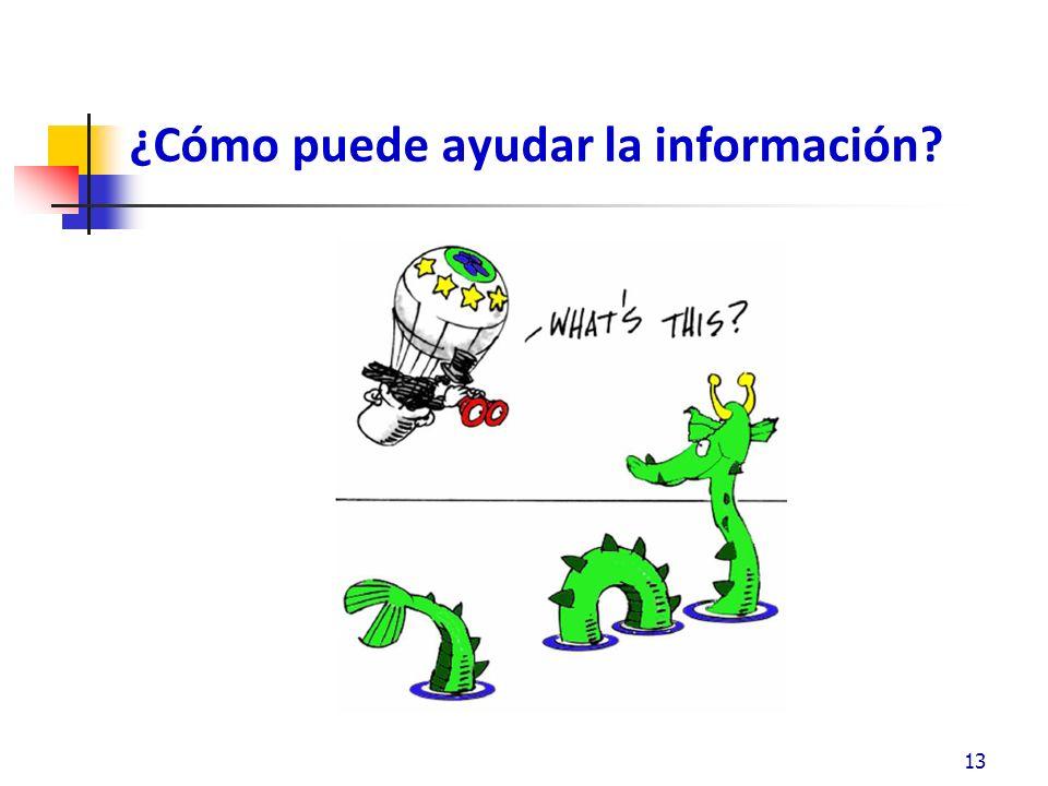 ¿Cómo puede ayudar la información