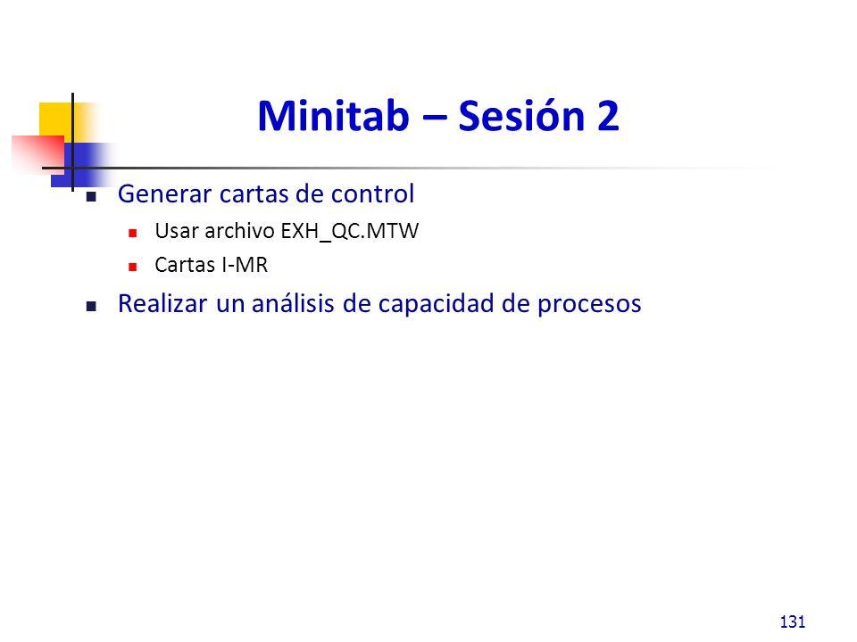 Minitab – Sesión 2 Generar cartas de control