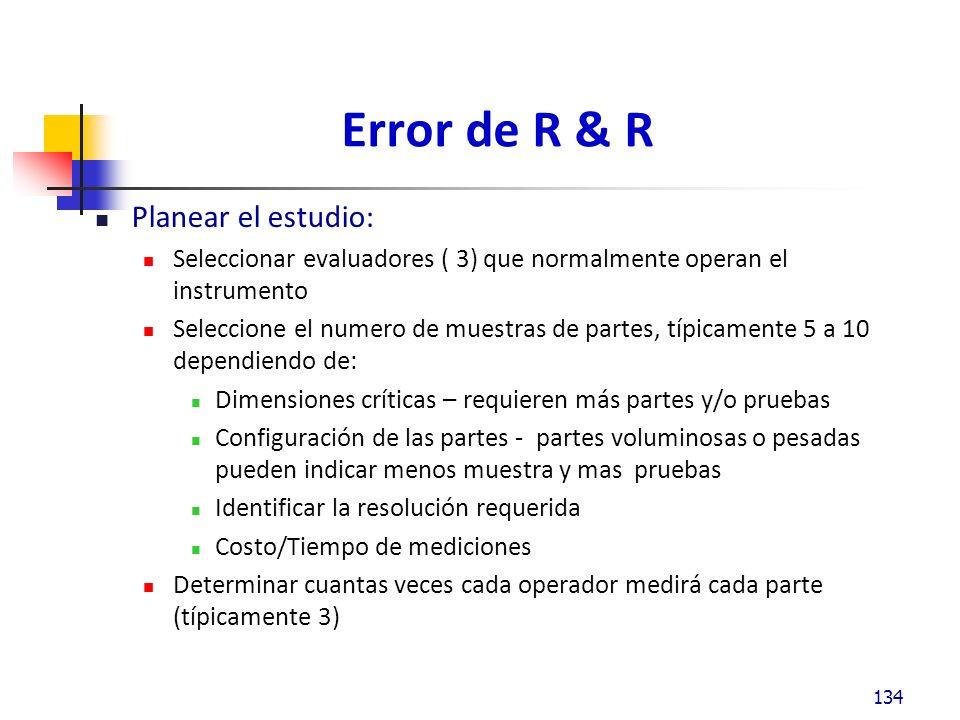 Error de R & R Planear el estudio: