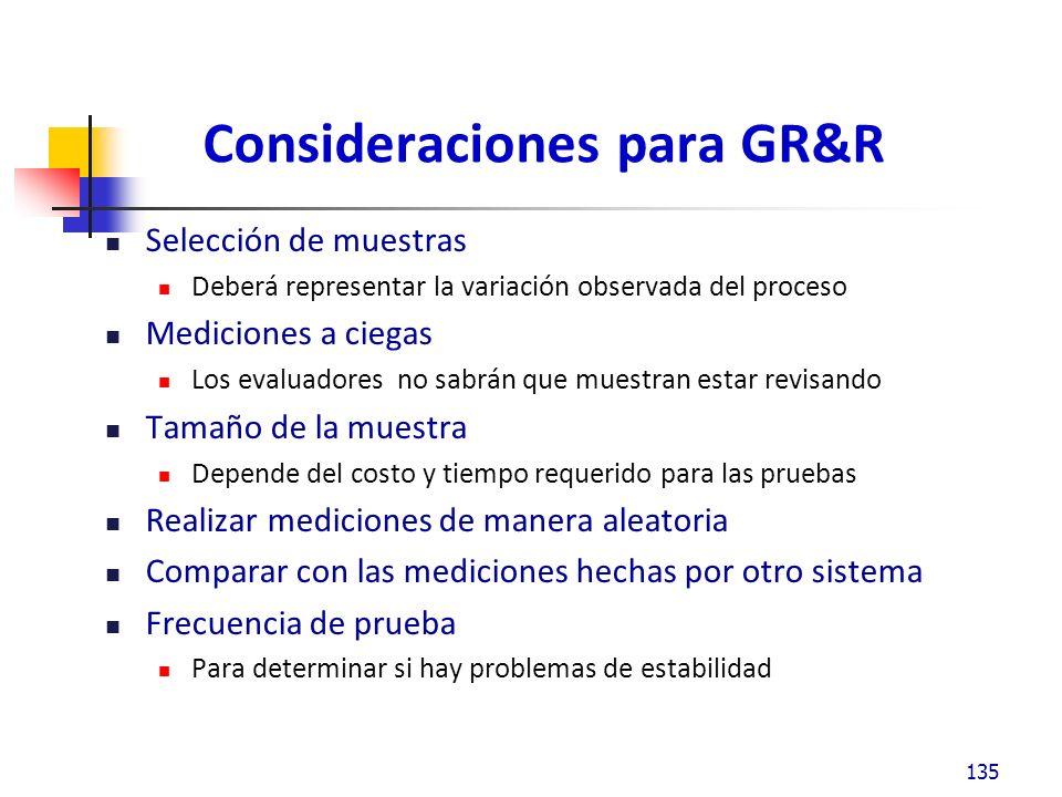 Consideraciones para GR&R