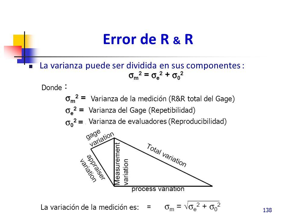 Error de R & R La varianza puede ser dividida en sus componentes : varianza es: Donde. Varianza de la medición (R&R total del Gage)