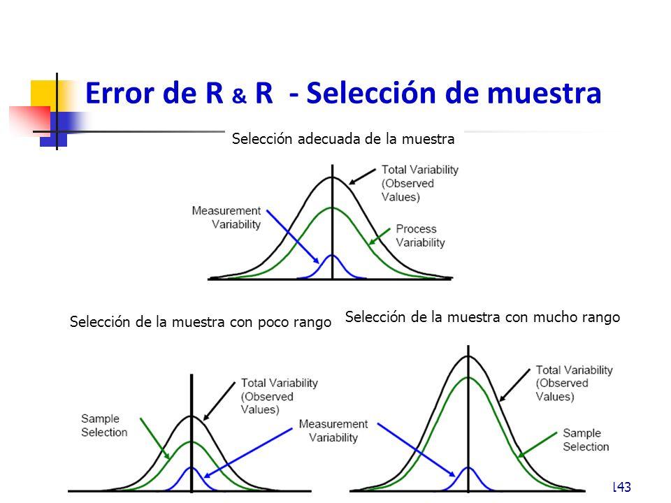 Error de R & R - Selección de muestra