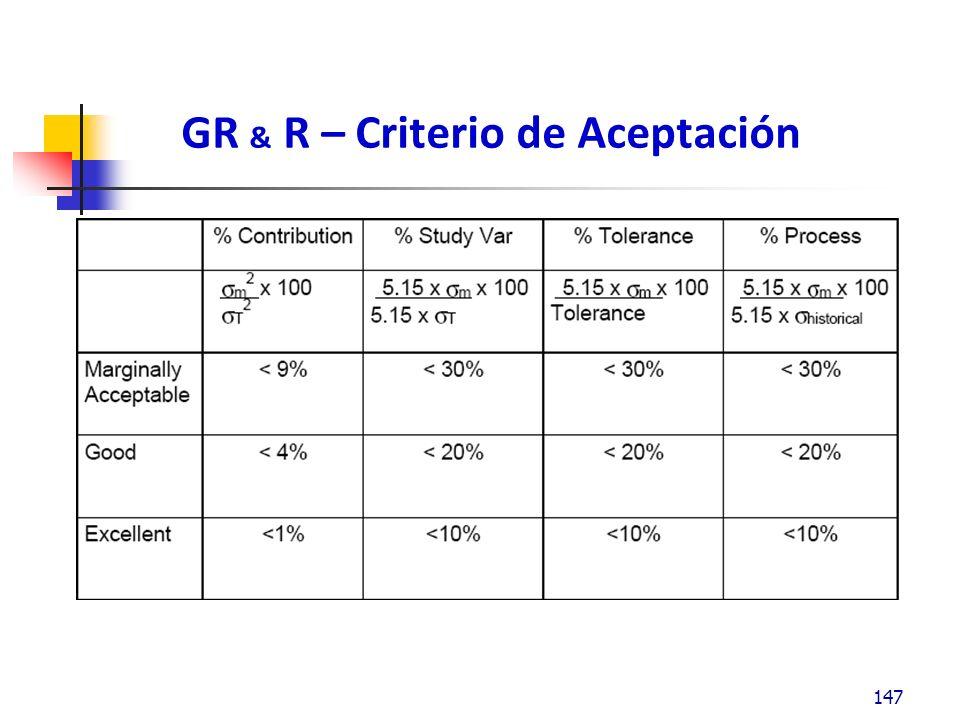 GR & R – Criterio de Aceptación