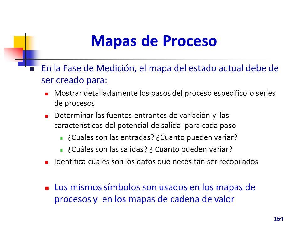 Mapas de Proceso En la Fase de Medición, el mapa del estado actual debe de ser creado para: