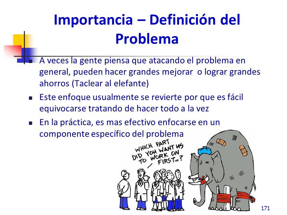 Importancia – Definición del Problema