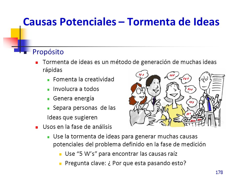 Causas Potenciales – Tormenta de Ideas