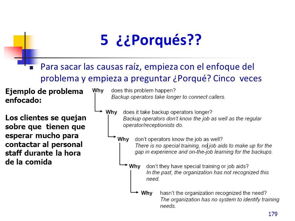 5 ¿¿Porqués Para sacar las causas raíz, empieza con el enfoque del problema y empieza a preguntar ¿Porqué Cinco veces.