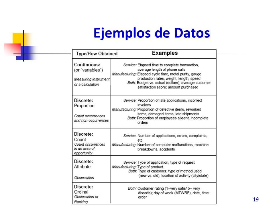 Ejemplos de Datos