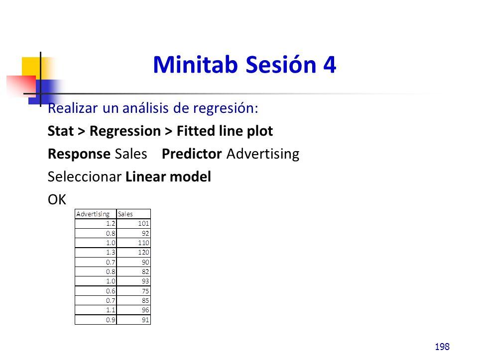 Minitab Sesión 4
