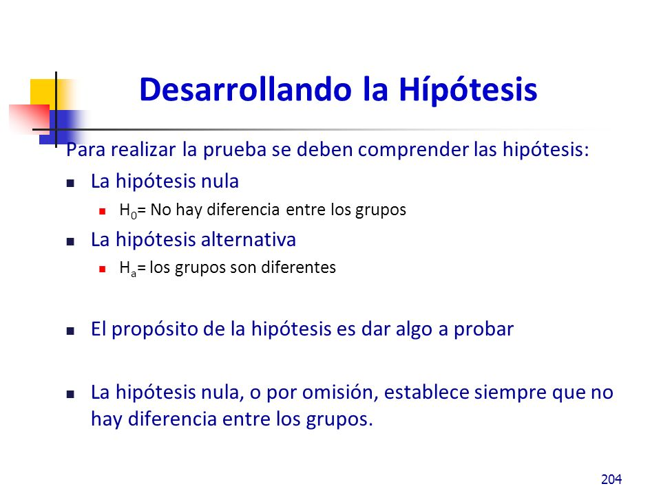 Desarrollando la Hípótesis