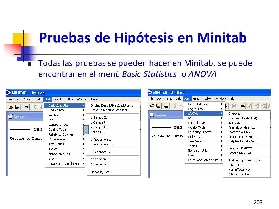 Pruebas de Hipótesis en Minitab
