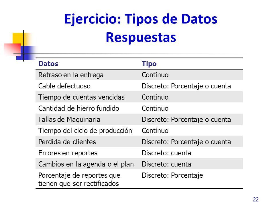 Ejercicio: Tipos de Datos Respuestas
