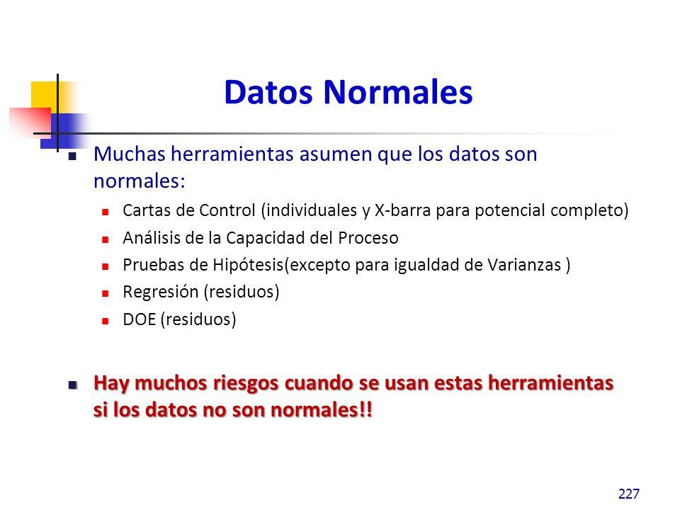 Datos Normales Muchas herramientas asumen que los datos son normales: