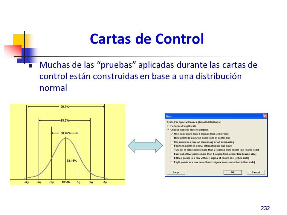 Cartas de Control Muchas de las pruebas aplicadas durante las cartas de control están construidas en base a una distribución normal.