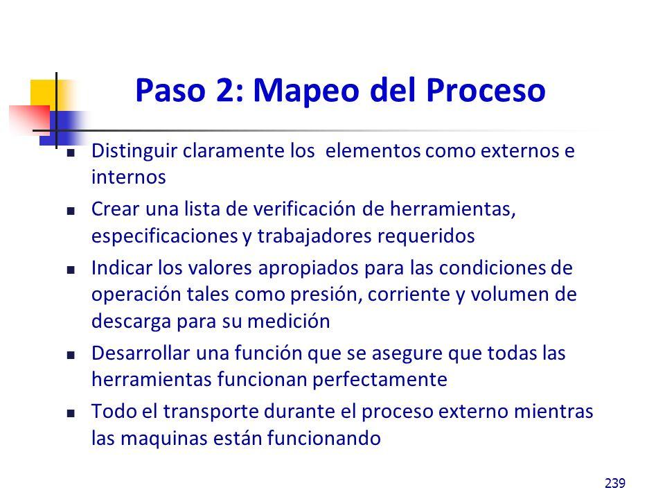 Paso 2: Mapeo del Proceso