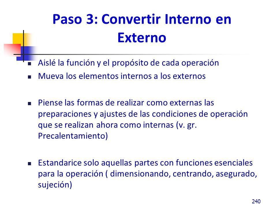 Paso 3: Convertir Interno en Externo
