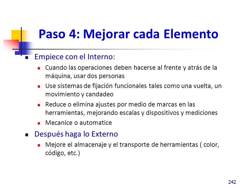 Paso 4: Mejorar cada Elemento